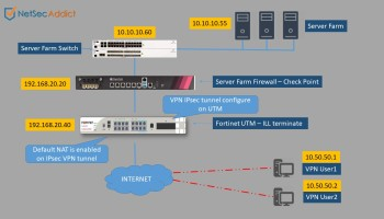 Basic Configuration to FortiGate Firewall/UTM First time